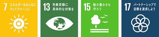 2.地球環境問題への取組