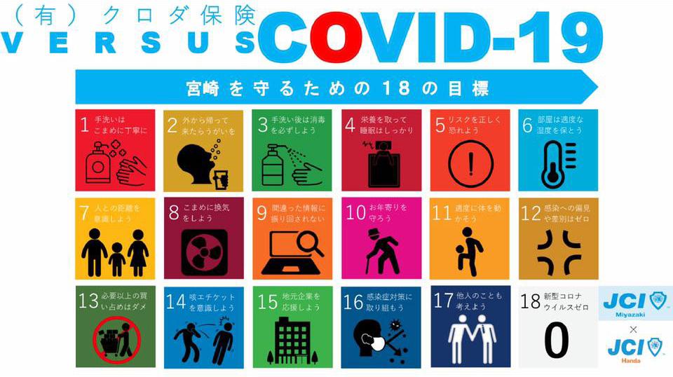 新型コロナウイルスの対策 クロダ保険